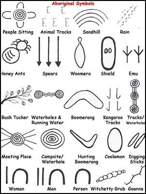Indigenous art symbols